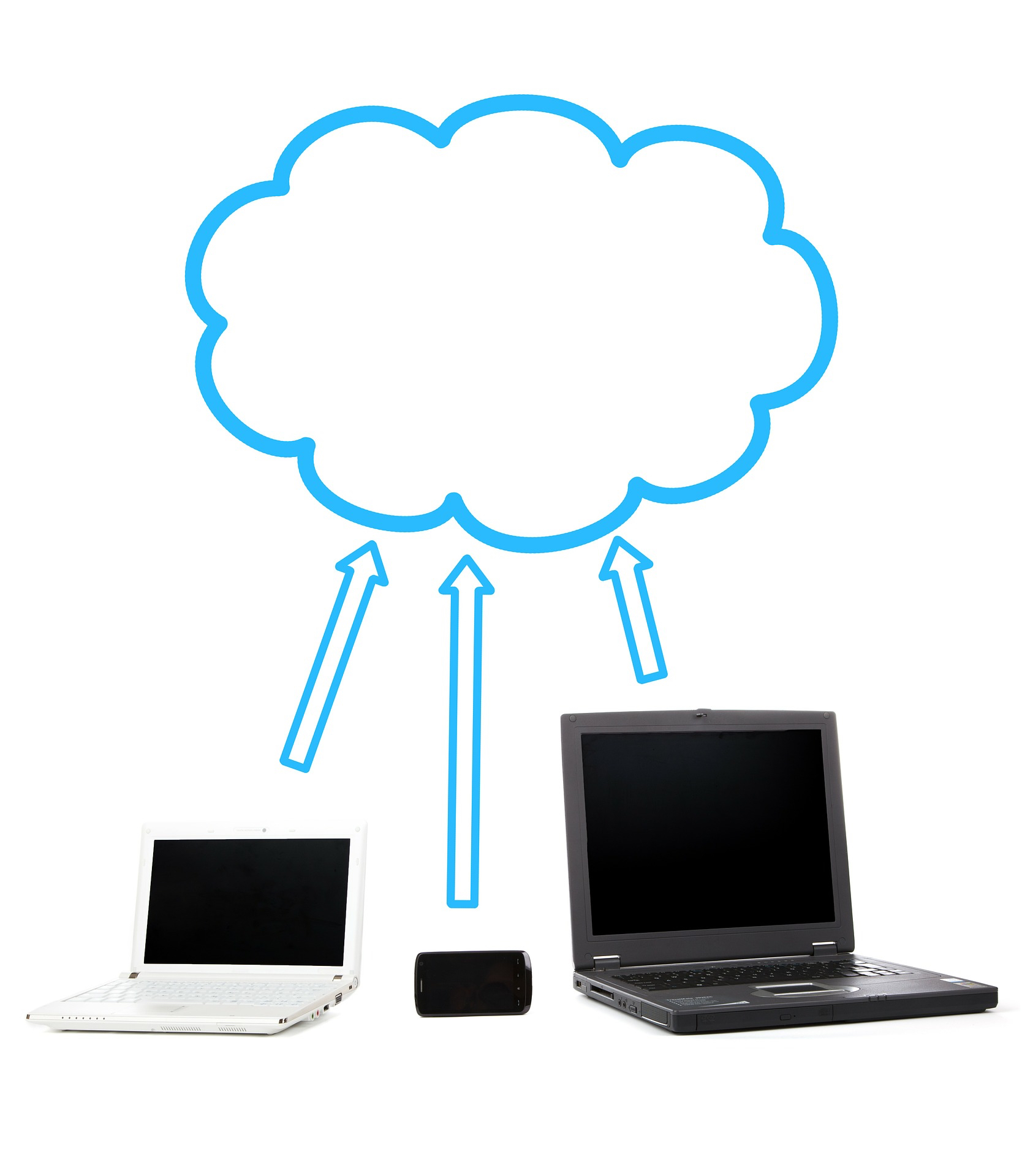 Guest post: 5 Ways Cloud Technology Can Help Optimise Your
